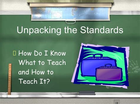 Unpacking Standards Unpacking The Standards Template