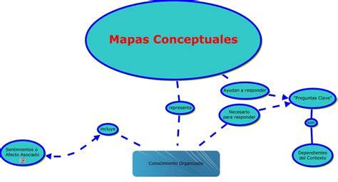 imagenes de mapas mentales animados mapa conceptual