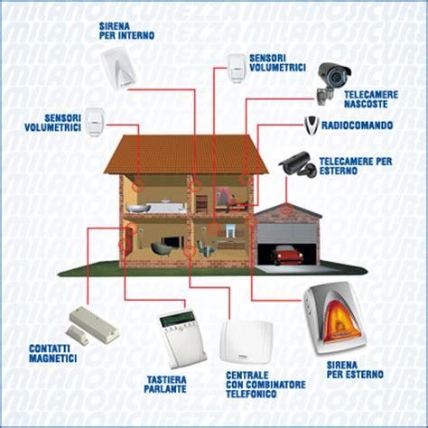 antifurti casa come funziona l impianto d allarme per casa atr