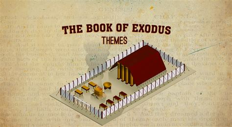 themes of exodus story the book of exodus christian science
