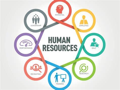 web design graphics resources kuhelbreez human resources