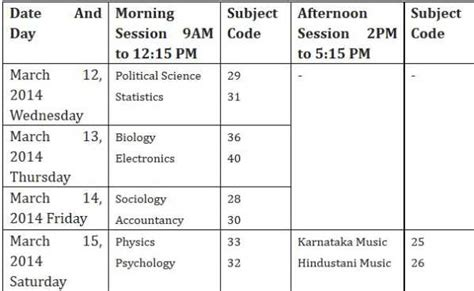 p u supplementary date sheet 2015 2018 2019 studychacha reply to topic want to appear