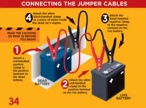 Car Wont Start With Jumper Cables Connected My Techie How To Jump Start A Car Secret How