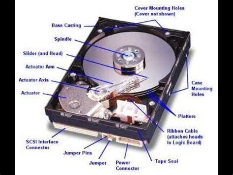 drive definition computer hardware class what is a hard drive types