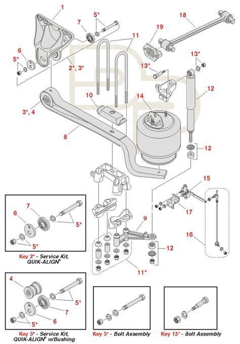 mack truck rear axle parts diagram free wiring