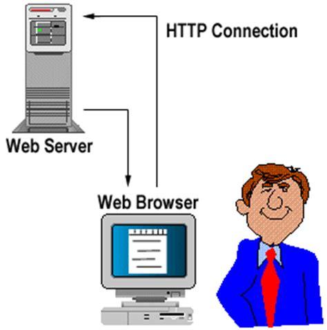 tutorial bit web server extropia tutorials web programming 101