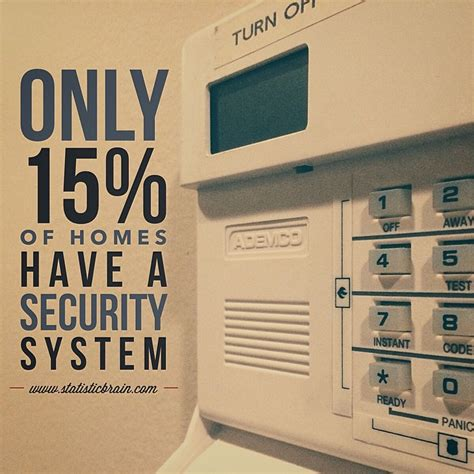 home security alarm system statistics statistic brain