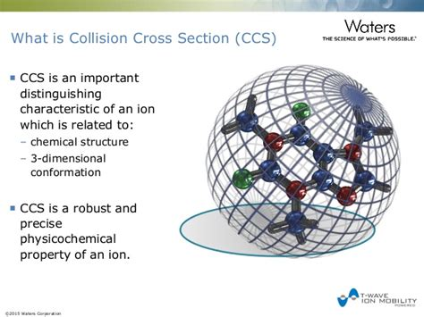 collision cross section ion mobility ms for the troubleshooting of methods for