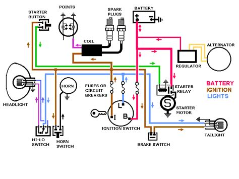 wiring diagram simple wiring diagram basic custom free
