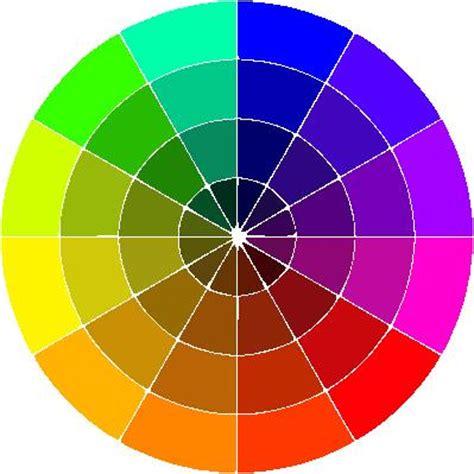 green color wheel guide 101 eye poppin series hazel green