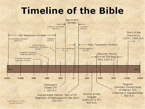 Bible Sections by How Can We Which Parts Of The Bible Apply To Us Today