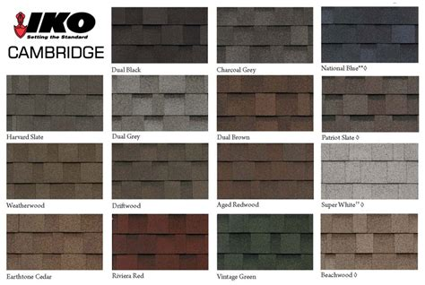 architectural shingles colors roof shingle types iko gaf certainteed
