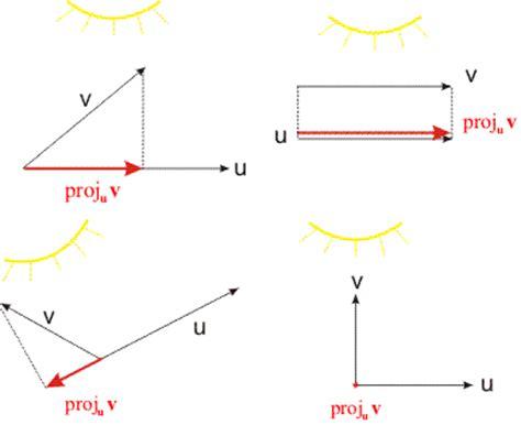 tutorial vector and scalar vectors tutorial