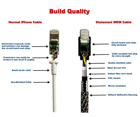 micro usb cable wiring diagram micro usb connector