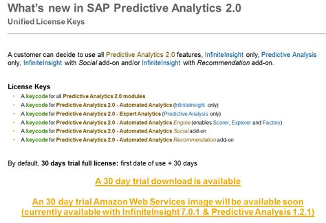 sap predictive analytics the comprehensive guide sap press rheinwerk publishing books predictive analytics 2 0 sap predictive solutions