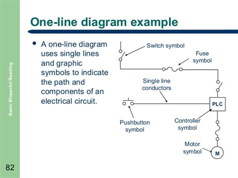 what is line diagram single line electrical diagram symbols