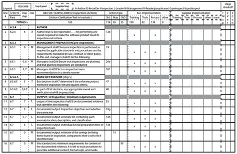 12 Images Of Government Proposal Compliance Matrix Template Canbum Net Requirements Compliance Matrix Template