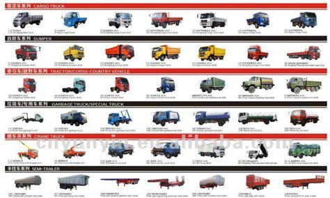 types of suvs types of vehicles vehicle ideas