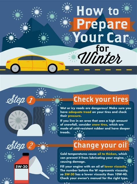 cold times how to prepare for the mini age books play quot an infographic on preparing the car for winters