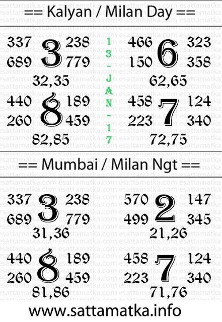 satta king chart 2017 desawar free trial satta matka chart for kalyan matka 13 jan 2017