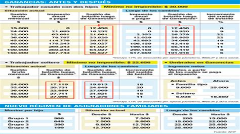 asinacion salarial docentes 1278 ao 2016 decreto 1278 sueldo 2016 tabla salarial 2016 docentes