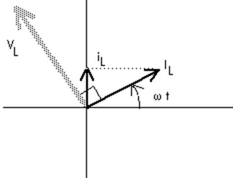 inductor current voltage phasor diagram 22 6 phasor diagrams