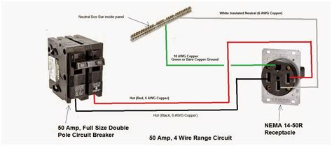 4 wire range outlet wiring diagram 4 wirning diagrams
