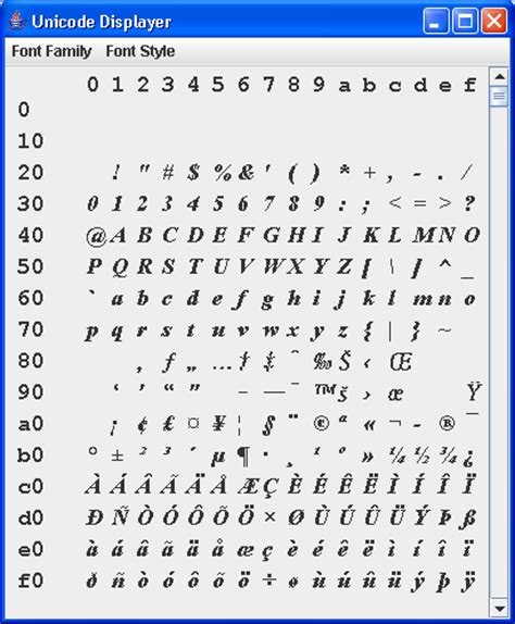 pattern java special characters character sets and unicode code set conversion unicode