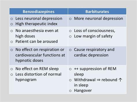 Benzodiazepine Detox Phenobarbital by Sedative Hypnotic