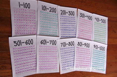 1000 Images About Education Ideas - on counting activities