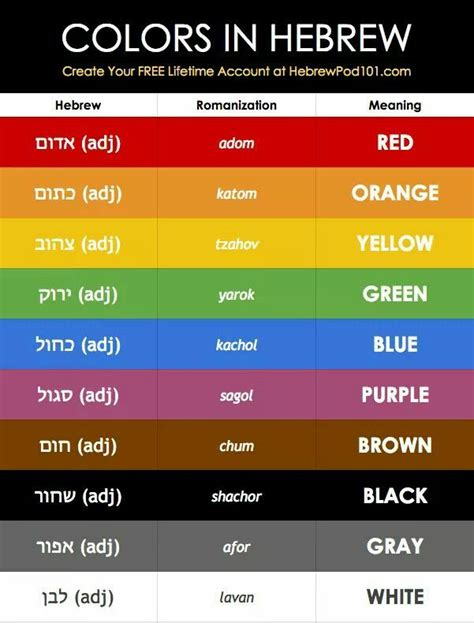 colors in the bible colors in hebrew hebrew language learn hebrew hebrew