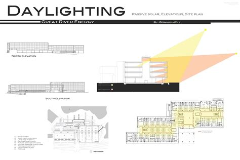 Daylight Basement passive solar designs by vincent