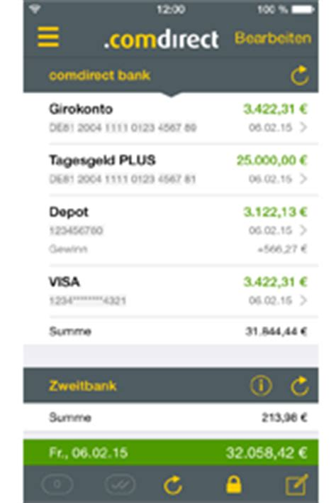 m rkische bank konto login comdirect zugang musterdepot er 246 ffnen