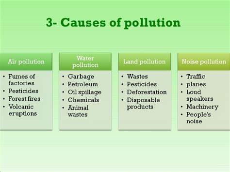 How To Prevent Air Pollution Essay by Stop Pollution