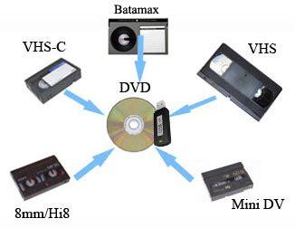 mini dv cassette to dvd transfer vhs vhs c 8mm hi8 and mini dv to dvd or