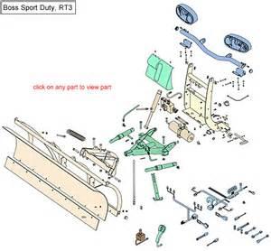rt3 sport duty snow plow parts diagram