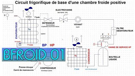schema chambre froide negative bfroid01 le circuit frigorifique dans une chambre froide