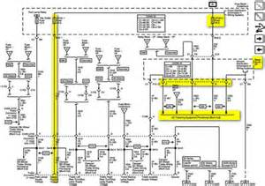 wiring diagram for a 1999 dodge ram get free image about wiring diagram