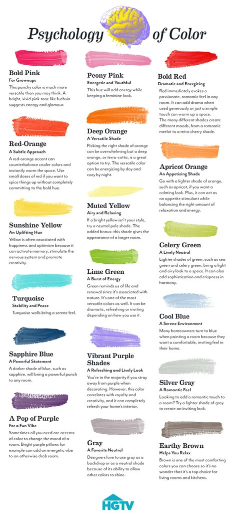 psychology of color psychology of color why we certain shades hgtv