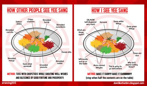 new year yu sheng phrases yee sang or yu sheng the story this cny tradition