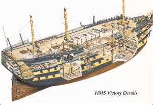 hms victory deck plans the hms victory ship models page hms victory model ships