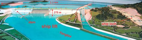 Largest Cruise Ship In The World three gorges dam ship lift ship lift amp ship lock difference