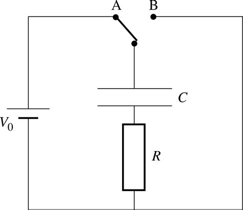 discharging of capacitor through resistor pplato flap phys 4 5 energy in electric and magnetic fields