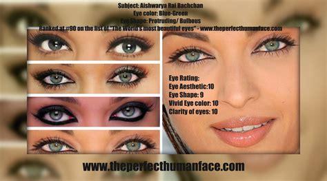 aishwarya rai eye color contacts the perfect human face eye analysis aishwarya rai bachchan