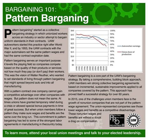 pattern bargaining meaning uaw region 1 bargaining 101 pattern bargaining