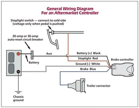 tekonsha prodigy wiring diagram 31 wiring diagram images
