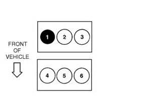 2001 Ford Escape Firing Order Firing Order Diagram Six Cylinder Four Wheel Drive