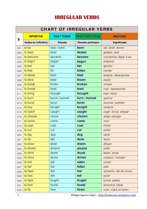 verb conjugation table irregular verb conjugation table brokeasshome