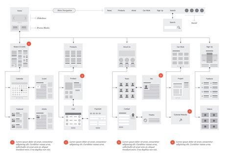 Website Flowchart Sitemap Sketch Product Mockups On Creative Market Sketch Website Template Free