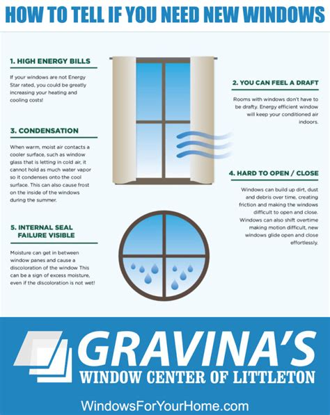will replacement windows really increase the value of your